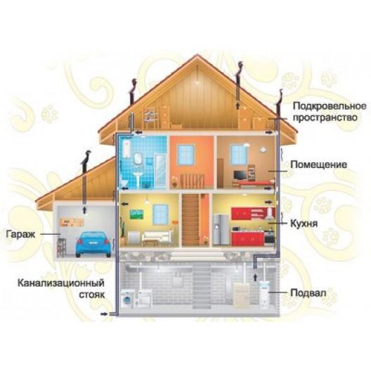 Защита деревянных построек посредством конструктивных решений